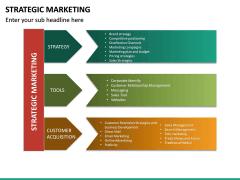 Strategic Marketing PPT Slide 24