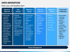 Data Migration PPT Slide 13
