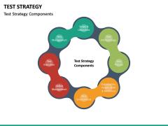 Test Strategy PPT Slide 17