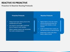 Reactive Proactive PPT Slide 11