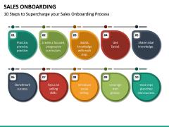 Sales Onboarding PPT Slide 21