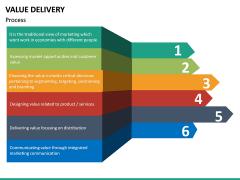 Value Delivery PPT Slide 23