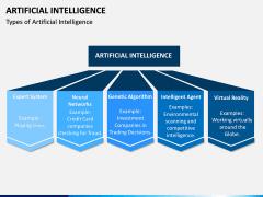 Artificial Intelligence PPT slide 2