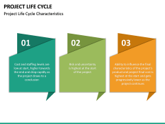 Project life cycle PPT slide 35