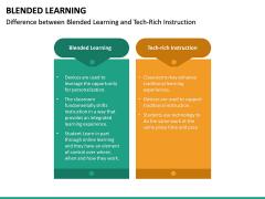 Blended Learning PPT Slide 32