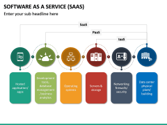 Software as a Service (SaaS) PPT Slide 33