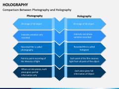 holography PPT Slide 12