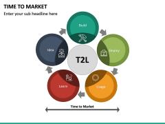 Time to Market PPT Slide 17
