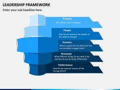 Leadership Framework PPT Slide 3