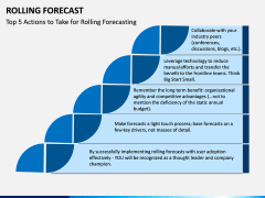 Rolling Forecast PPT Slide 7