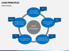 Lean Principles PPT slide 7