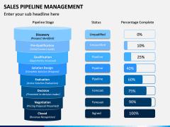 Sales Pipeline Management PPT Slide 5