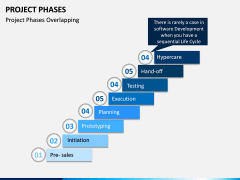 Project Phases PPT Slide 10