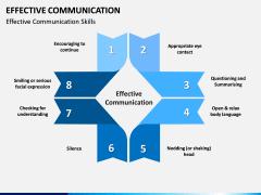 Effective Communication PPT slide 8