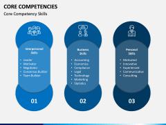 Core Competencies PPT Slide 8