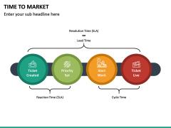 Time to Market PPT Slide 16