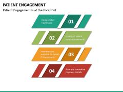 Patient Engagement PPT Slide 22