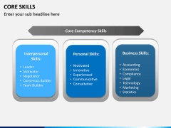 Core Skills PPT slide 13
