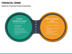 Financial Crime PPT Slide 18