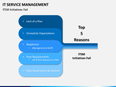 IT Service Management PPT slide 7