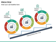 PDCA Cycle PPT Slide 26
