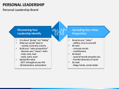 Personal Leadership PPT Slide 12