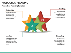 Production Planning PPT Slide 35