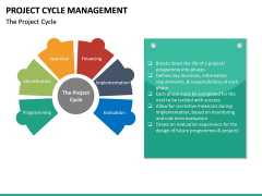 Project Cycle Management PPT Slide 25