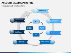 Account Based Marketing PPT Slide 3
