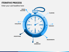Iterative Process PPT Slide 2