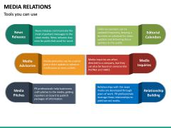 Media Relations PPT Slide 23