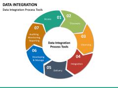 Data Integration PPT slide 24