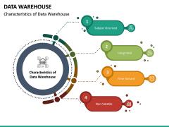 Data Warehouse PPT Slide 24