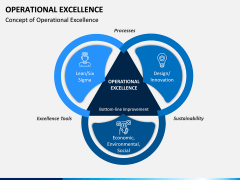 Operational Excellence PPT Slide 3