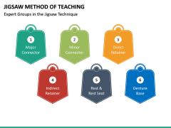 Jigsaw Method of Teaching PPT Slide 18