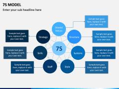 7S model PPT slide 7