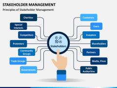 Stakeholder Management PPT Slide 1
