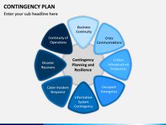 Contingency Plan PPT Slide 7