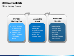 Ethical Hacking PPT Slide 4