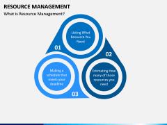 Resource Management PPT Slide 1