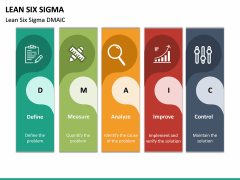 Lean Six Sigma PPT Slide 23