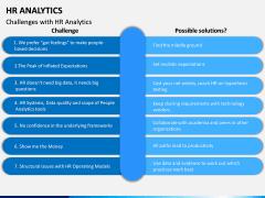 HR Analytics PPT Slide 12