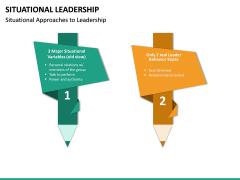 Situational Leadership PPT Slide 24