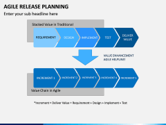 Agile Release Planning PPT Slide 7