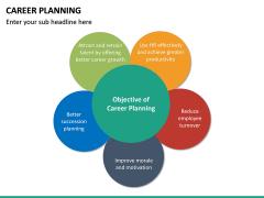Career Planning PPT Slide 22