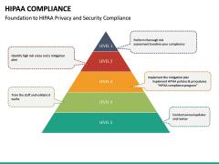 HIPAA Compliance PPT slide 20