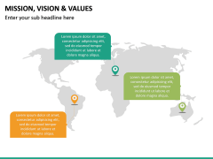 Mission, Vision and Values PPT Slide 42