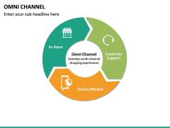 Omni Channel PPT Slide 26