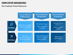Employer Branding PPT Slide 11