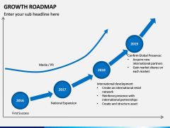 Growth Roadmap PPT Slide 11